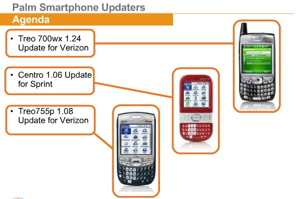 0 Rumor: Treo 755p, Centro get updates